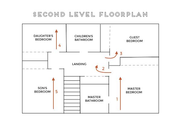 Wood Floor Order